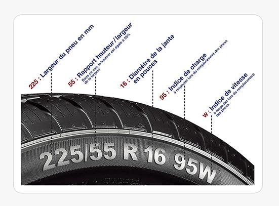 comment lire un pneu