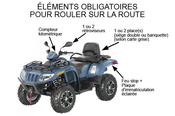 Eléments obligatoires pour rouler sur la route en quad